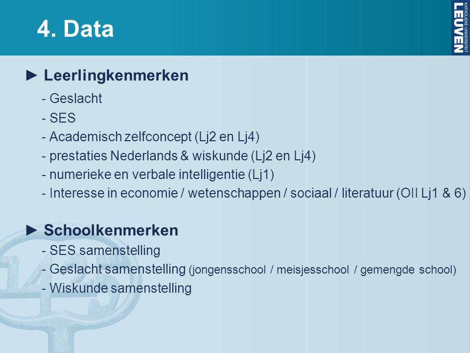 4. Data ► Leerlingkenmerken - Geslacht ► Schoolkenmerken - SES