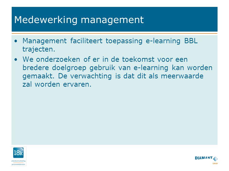 Medewerking management