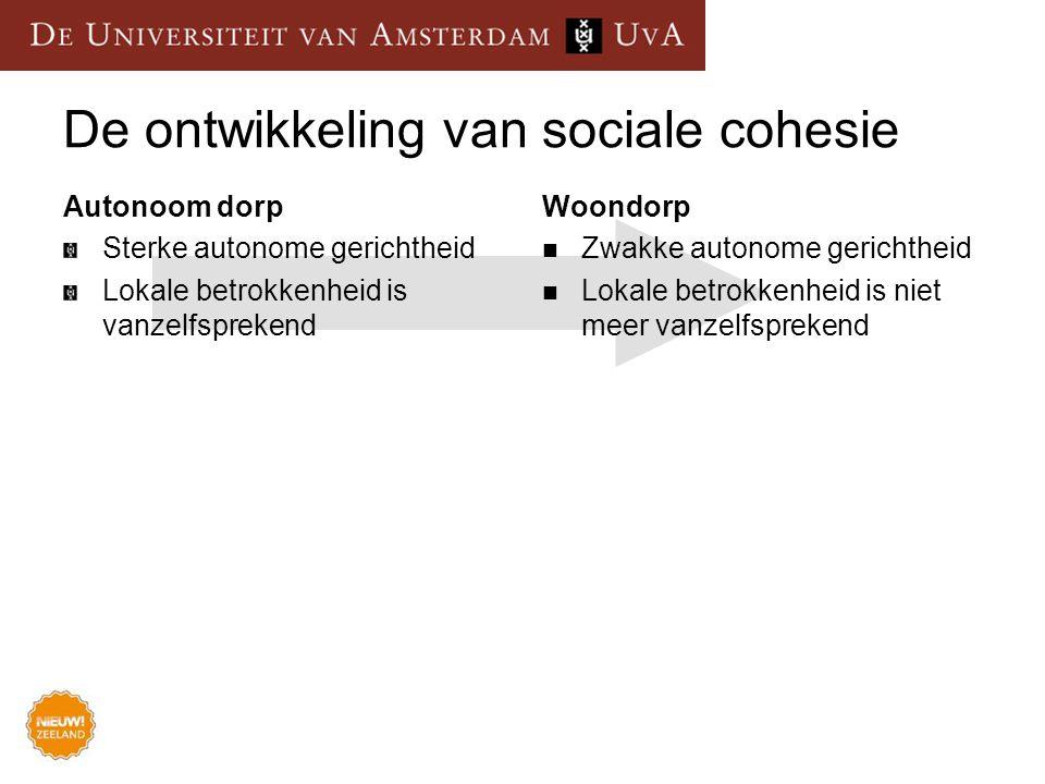 De ontwikkeling van sociale cohesie
