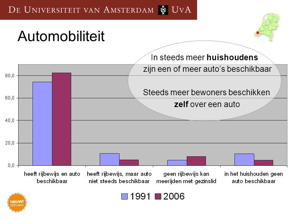 Automobiliteit In steeds meer huishoudens