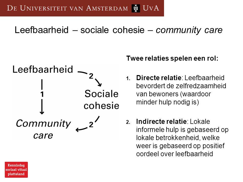 Leefbaarheid – sociale cohesie – community care
