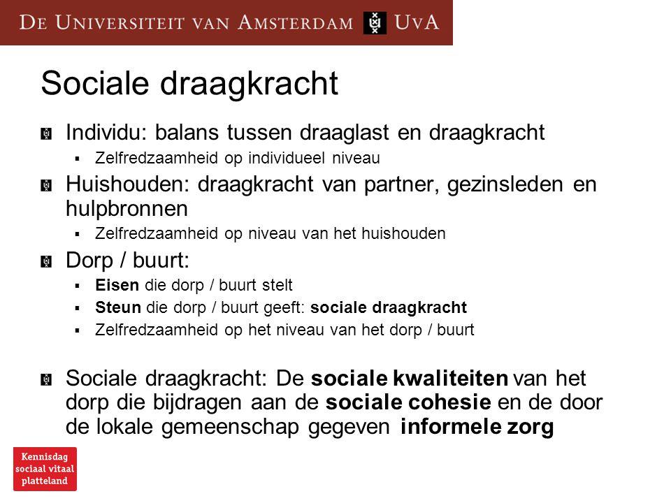 Sociale draagkracht Individu: balans tussen draaglast en draagkracht