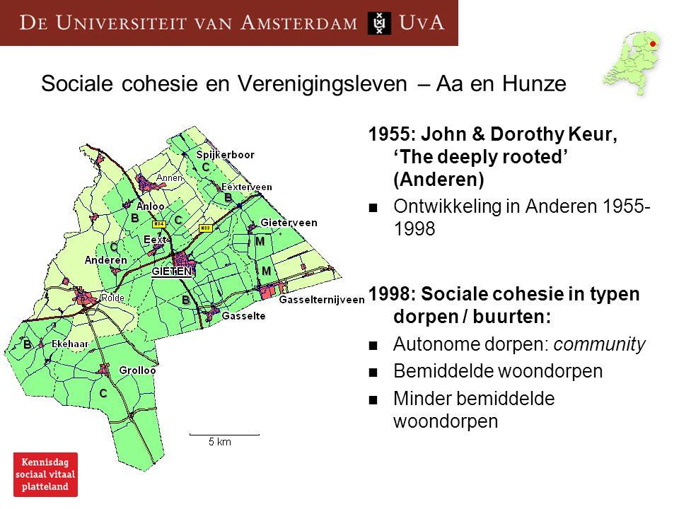 Sociale cohesie en Verenigingsleven – Aa en Hunze