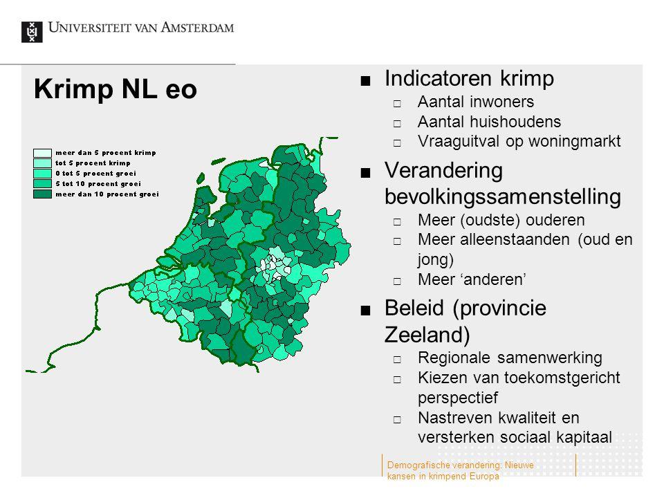 Krimp NL eo Indicatoren krimp Verandering bevolkingssamenstelling