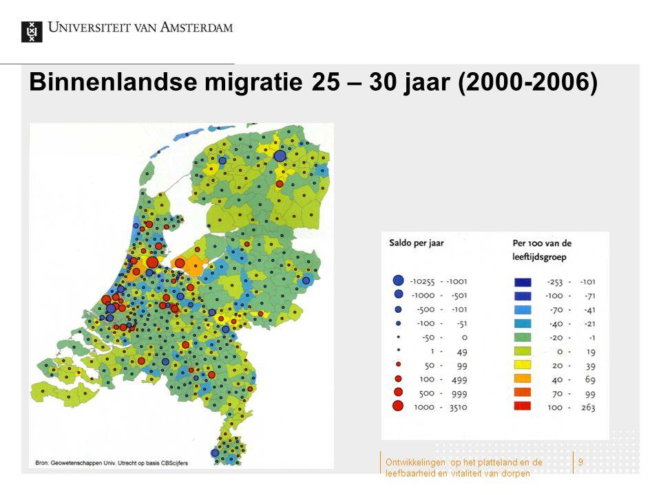 Binnenlandse migratie 25 – 30 jaar (2000-2006)