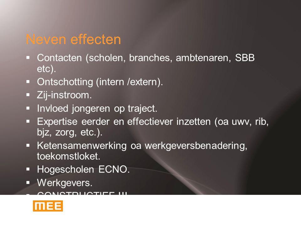 Presentatie Continuümconcept