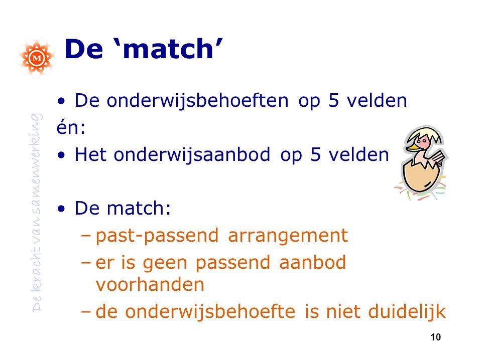 De 'match' De onderwijsbehoeften op 5 velden én: