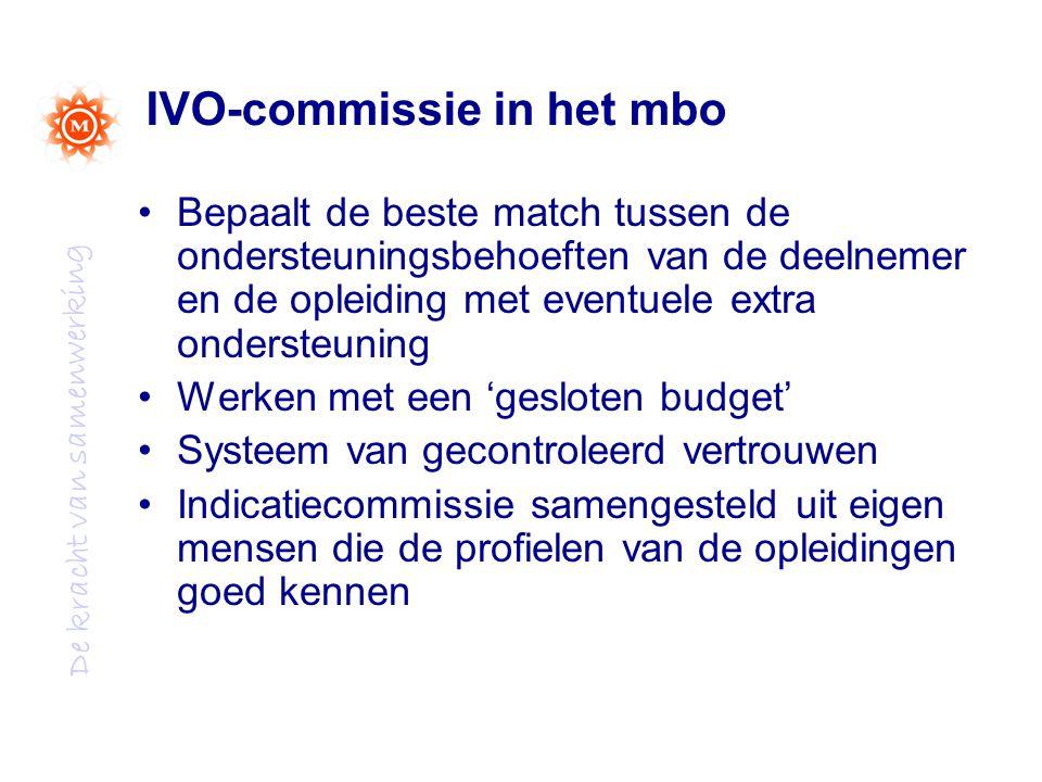IVO-commissie in het mbo