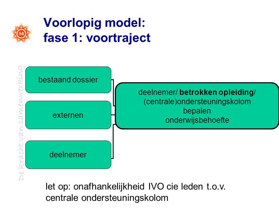 Voorlopig model: fase 1: voortraject