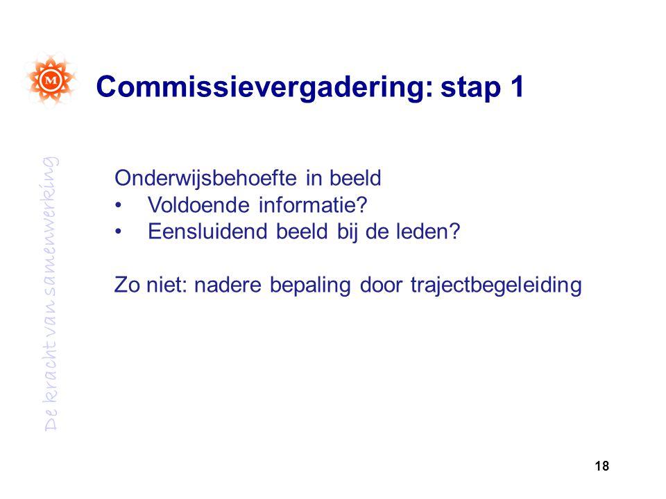 Commissievergadering: stap 1