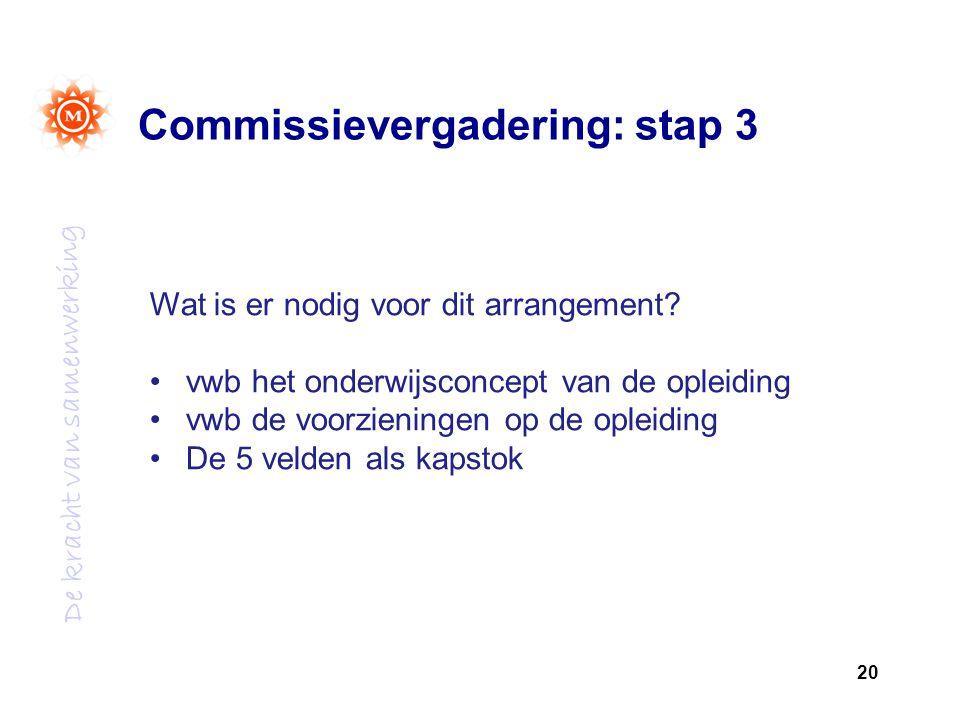 Commissievergadering: stap 3