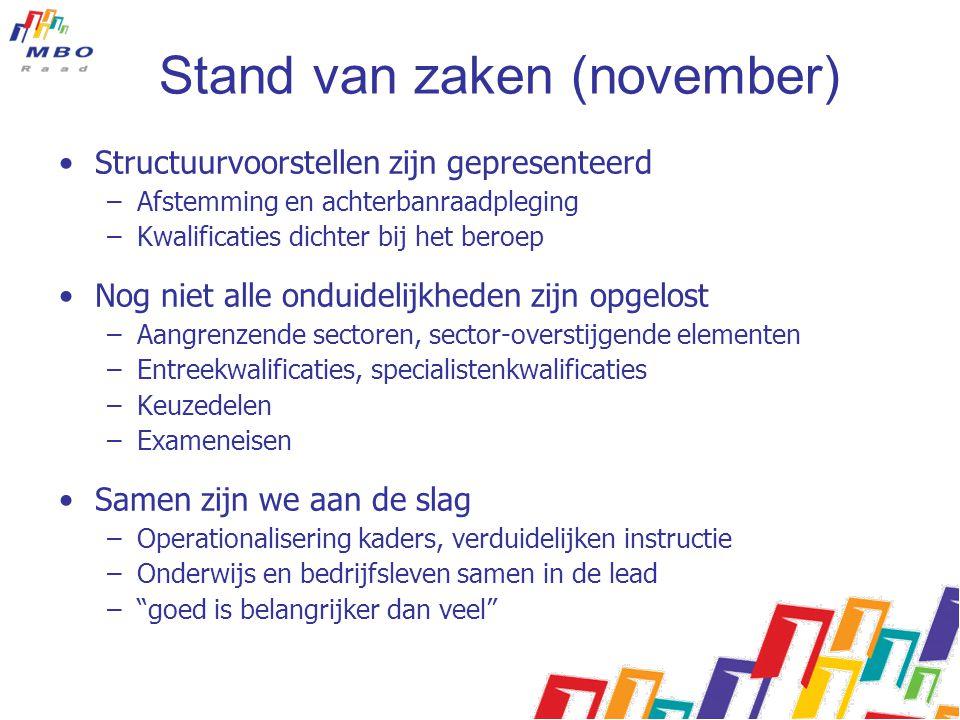 Stand van zaken (november)