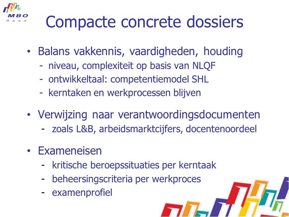 Compacte concrete dossiers