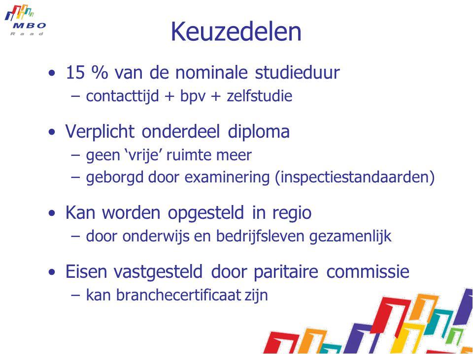 Keuzedelen 15 % van de nominale studieduur Verplicht onderdeel diploma