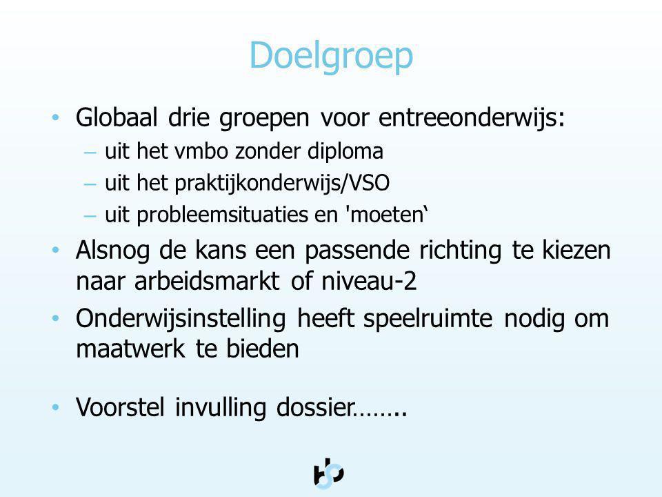 Doelgroep Globaal drie groepen voor entreeonderwijs: