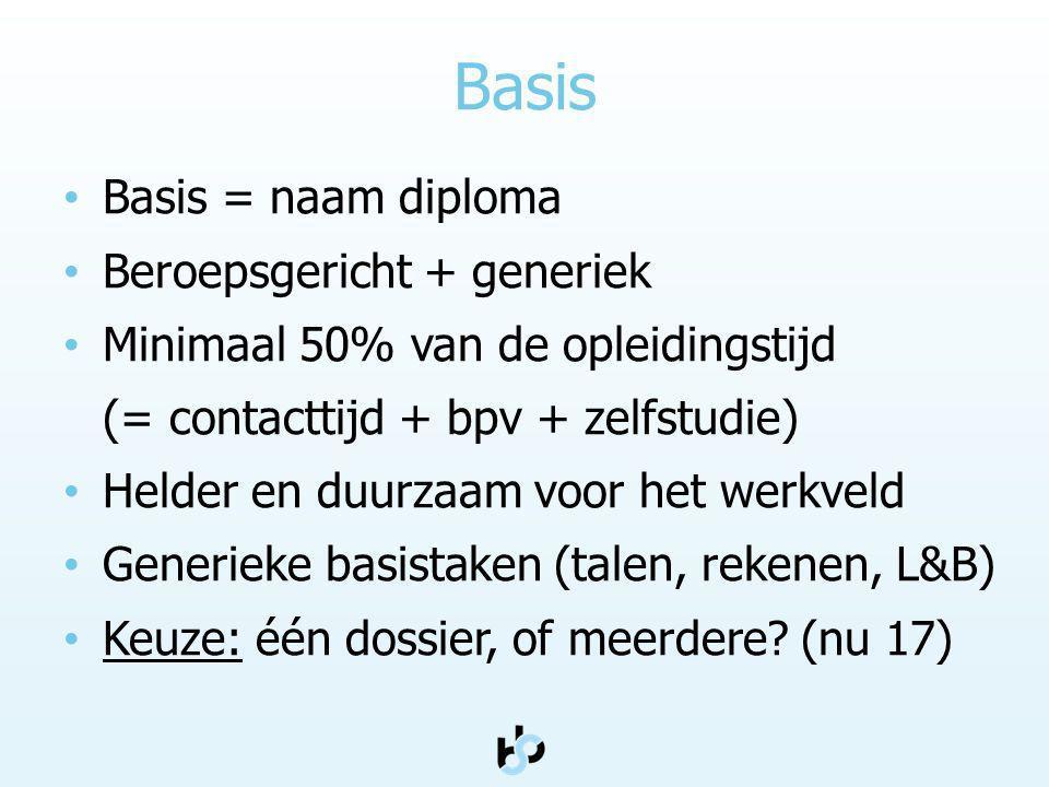 Basis Basis = naam diploma Beroepsgericht + generiek