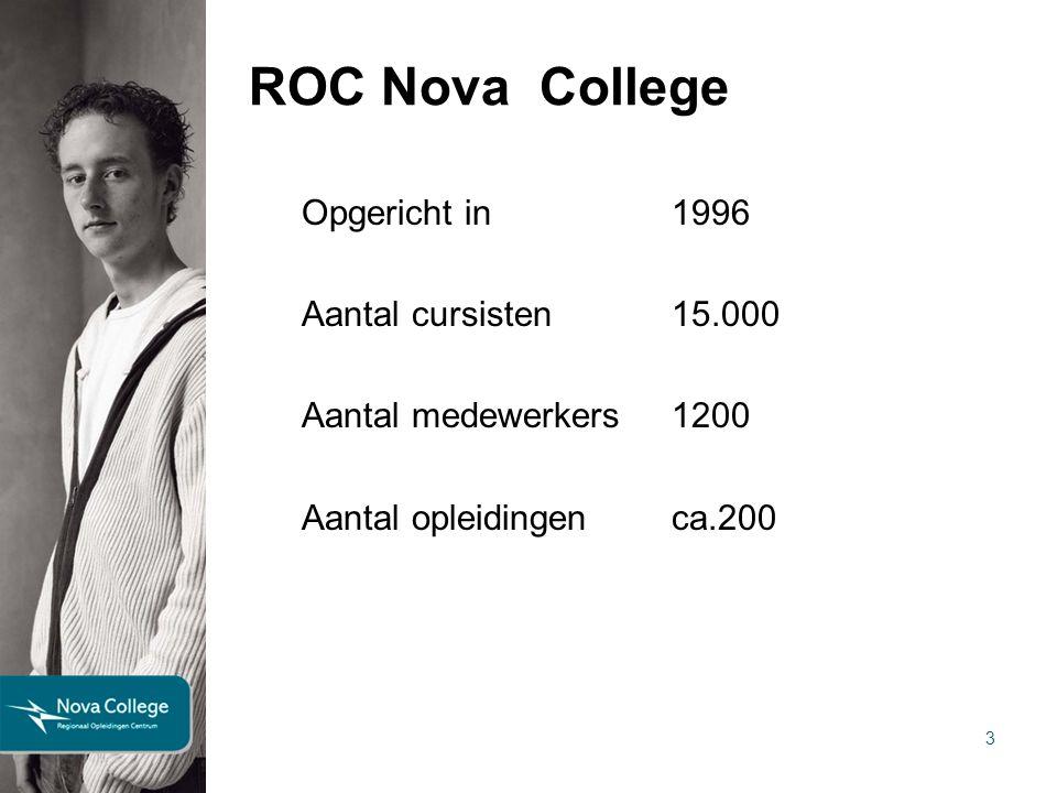 ROC Nova College Opgericht in 1996 Aantal cursisten 15.000