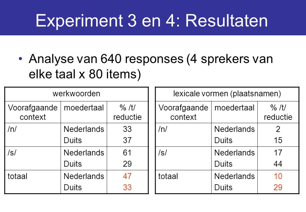 Experiment 3 en 4: Resultaten