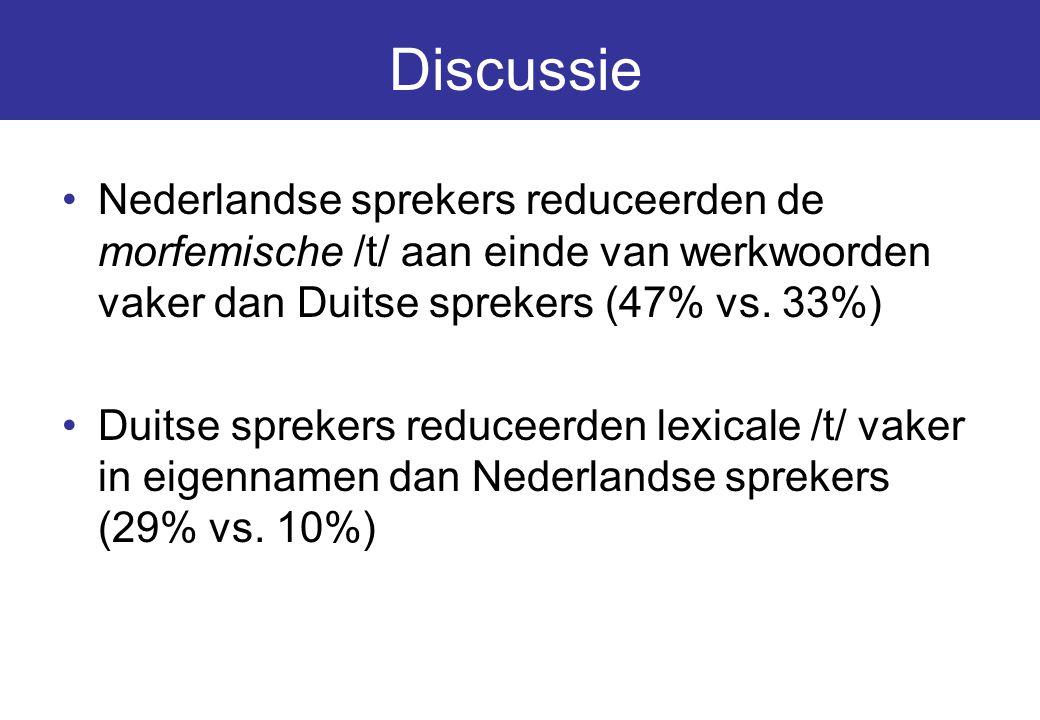 Discussie Nederlandse sprekers reduceerden de morfemische /t/ aan einde van werkwoorden vaker dan Duitse sprekers (47% vs. 33%)