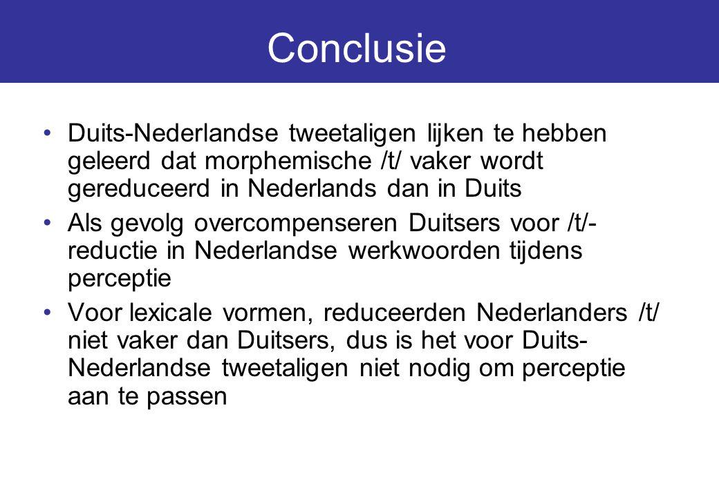 Conclusie Duits-Nederlandse tweetaligen lijken te hebben geleerd dat morphemische /t/ vaker wordt gereduceerd in Nederlands dan in Duits.