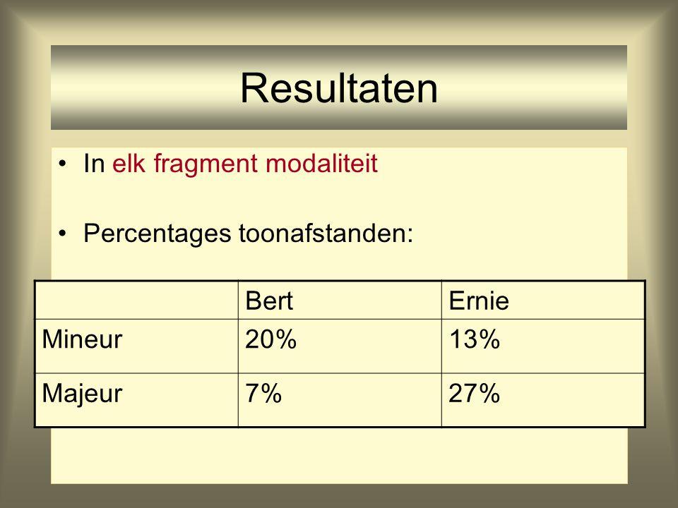 Resultaten In elk fragment modaliteit Percentages toonafstanden: Bert