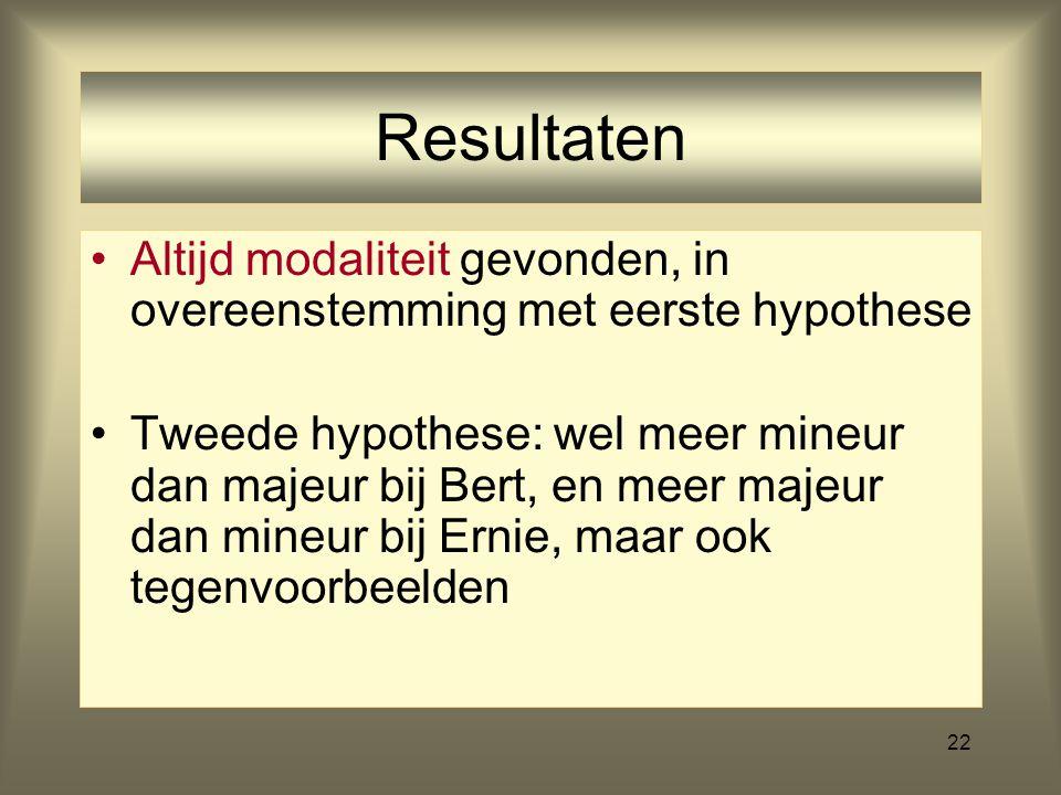 Resultaten Altijd modaliteit gevonden, in overeenstemming met eerste hypothese.