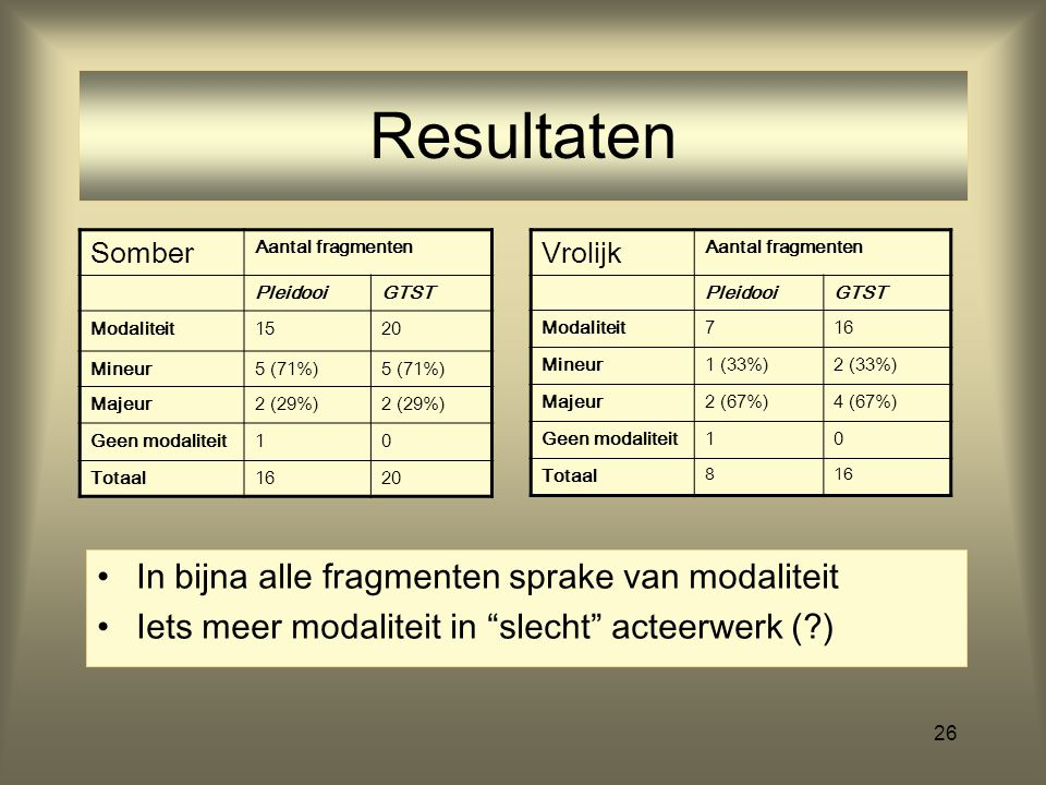 Resultaten In bijna alle fragmenten sprake van modaliteit