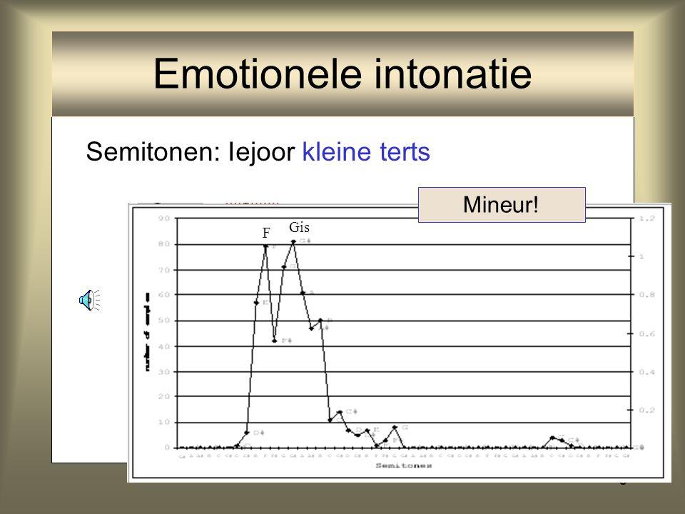 Emotionele intonatie Semitonen: Iejoor kleine terts Mineur! Gis F