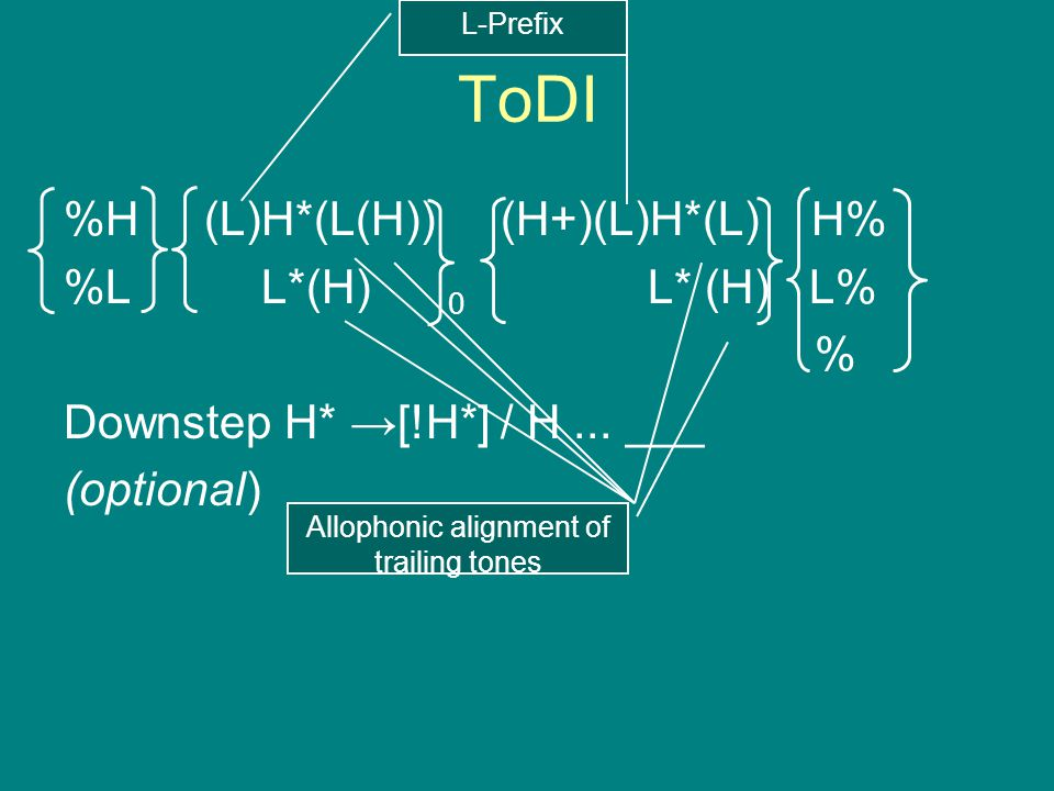 Allophonic alignment of trailing tones