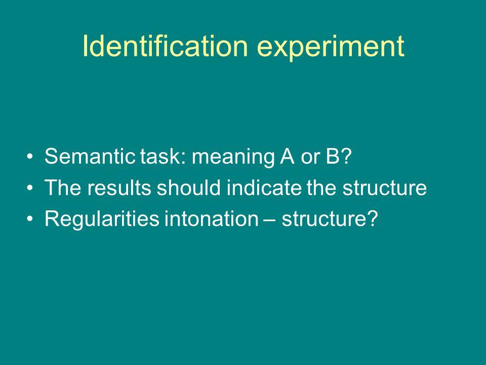 Identification experiment