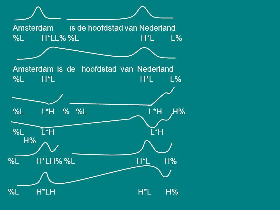 Amsterdam is de hoofdstad van Nederland