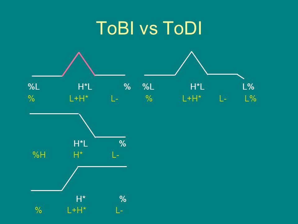 ToBI vs ToDI %L H*L % %L H*L L% % L+H* L- % L+H* L- L% H*L % %H H* L-