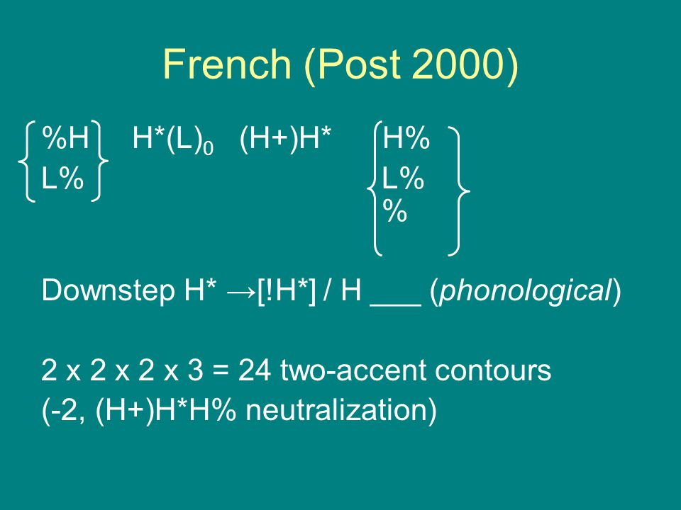 French (Post 2000) %H H*(L)0 (H+)H* H% L% L% %