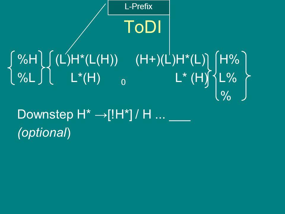 ToDI %H (L)H*(L(H)) (H+)(L)H*(L) H% %L L*(H) 0 L* (H) L% %