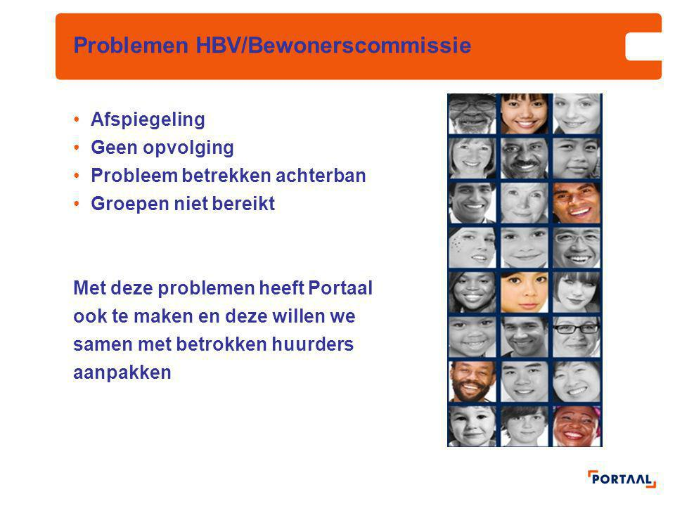 Problemen HBV/Bewonerscommissie