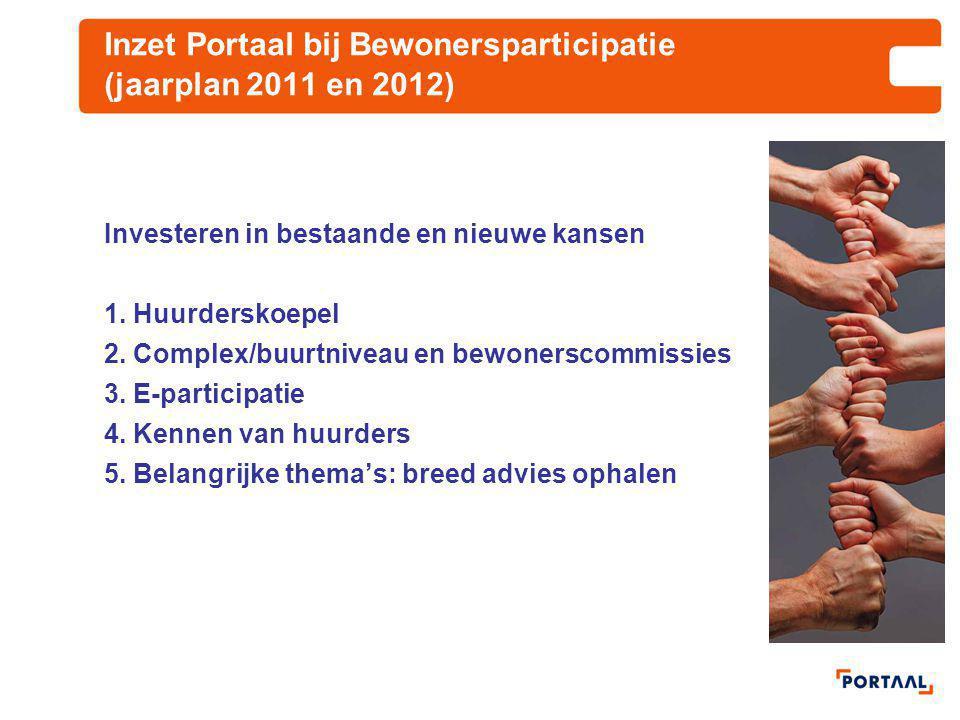 Inzet Portaal bij Bewonersparticipatie (jaarplan 2011 en 2012)
