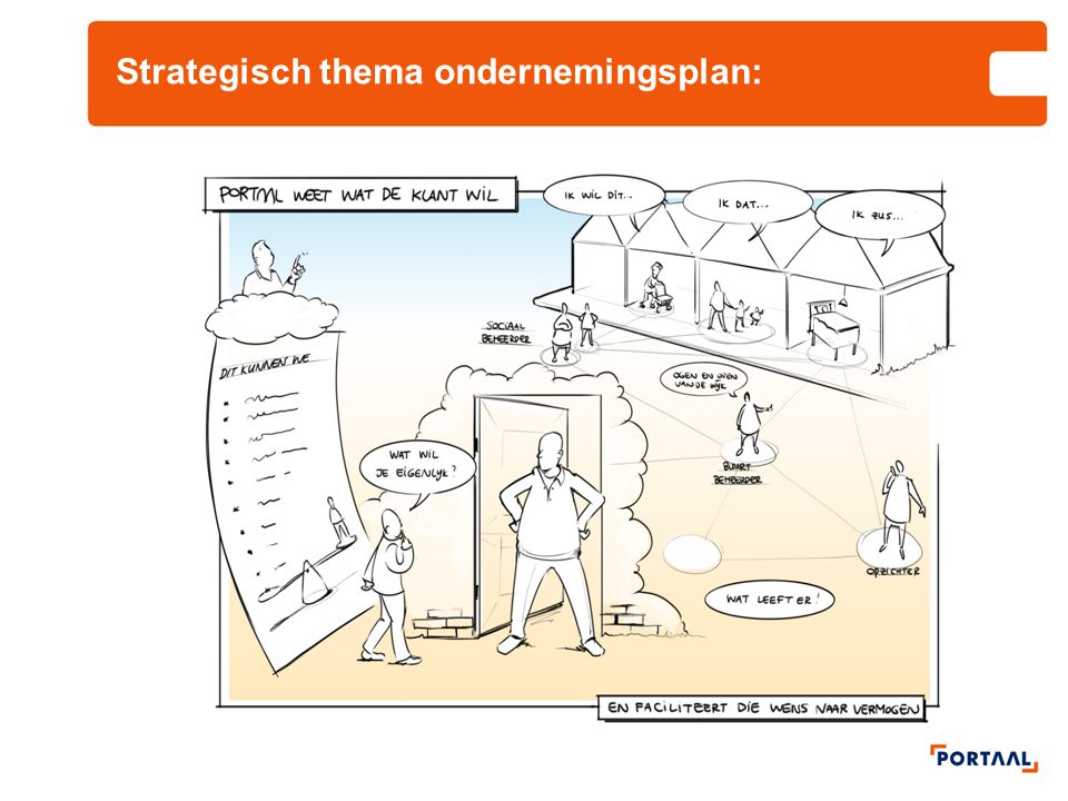 Strategisch thema ondernemingsplan: