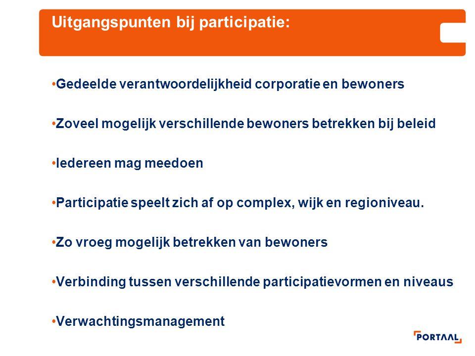 Uitgangspunten bij participatie: