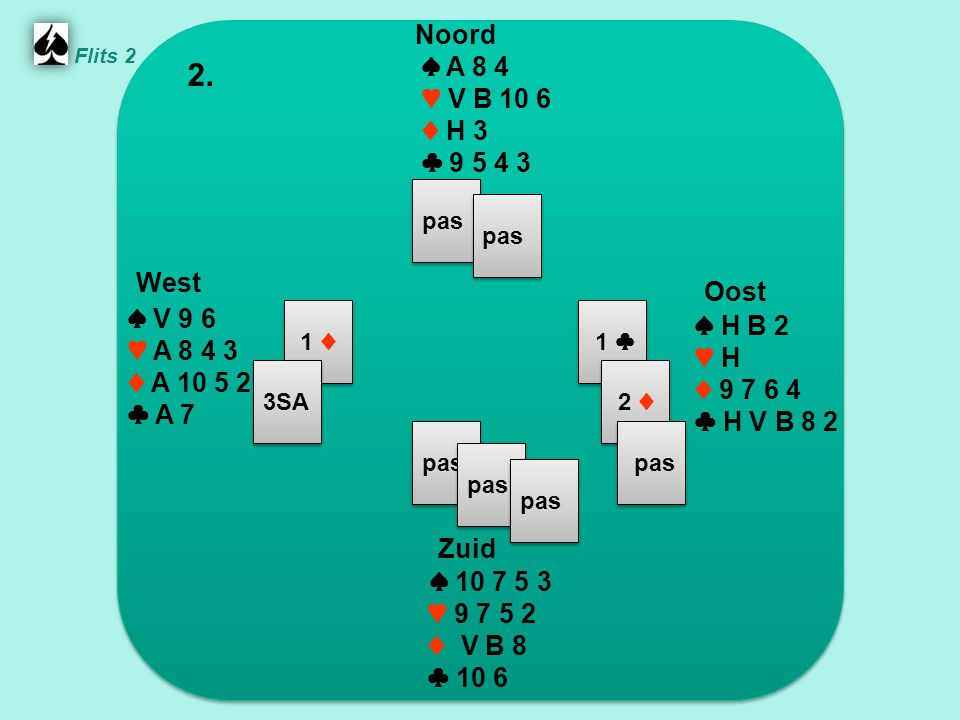 West Oost Noord 2. Zuid ♠ A 8 4 ♥ V B 10 6 ♦ H 3 ♣ 9 5 4 3 ♠ H B 2