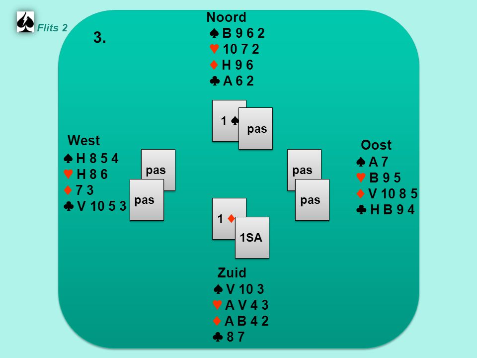 West Oost Noord 3. Zuid ♠ B 9 6 2 ♥ 10 7 2 ♦ H 9 6 ♣ A 6 2 ♠ A 7