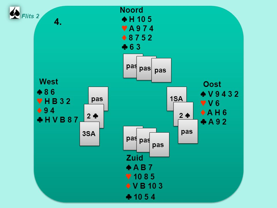 West Oost 2 ♠ Noord 4. Zuid ♠ H 10 5 ♥ A 9 7 4 ♦ 8 7 5 2 ♣ 6 3
