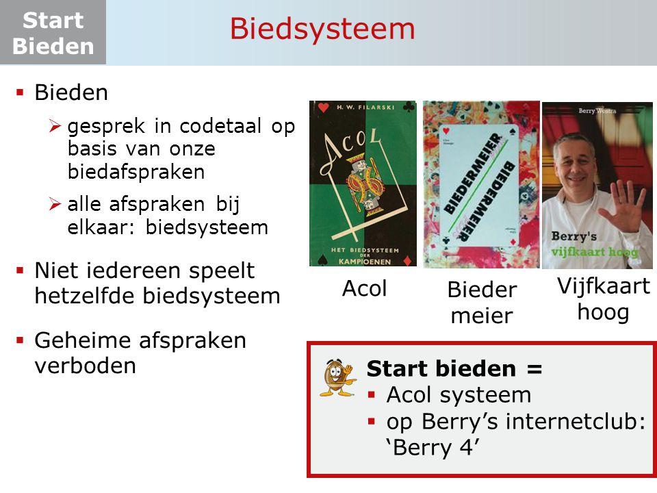 Biedsysteem Bieden Niet iedereen speelt hetzelfde biedsysteem