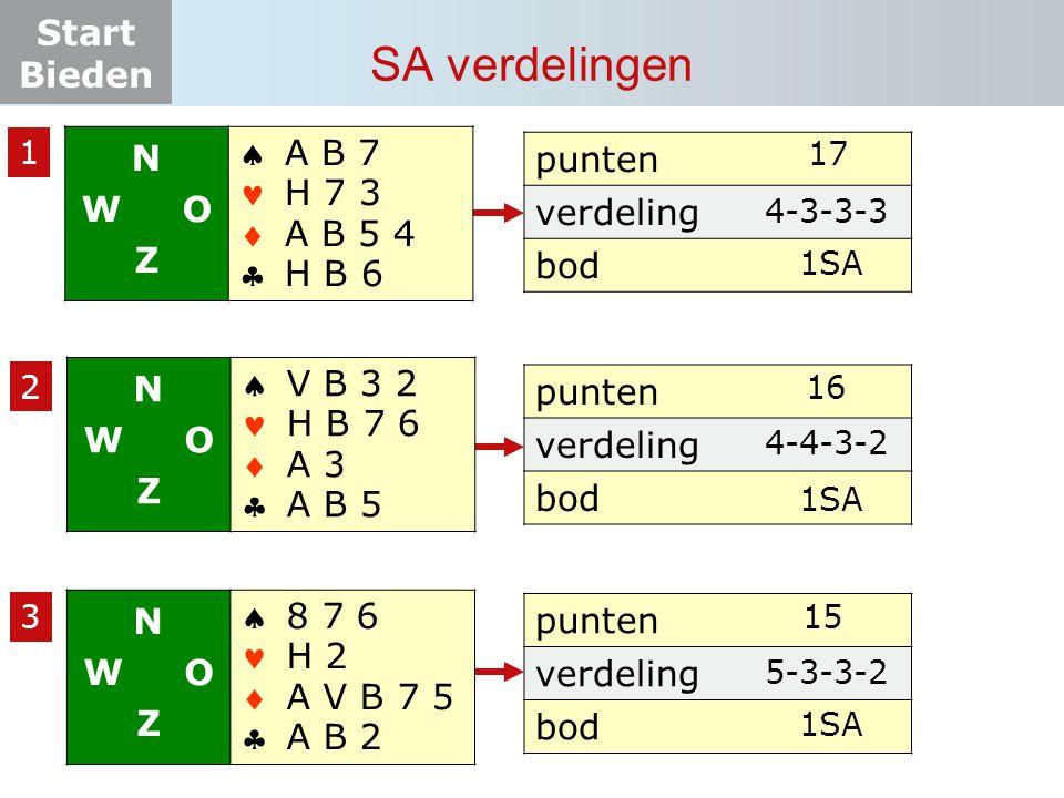 SA verdelingen N W O Z     A B 7 H 7 3 A B 5 4 H B 6 punten