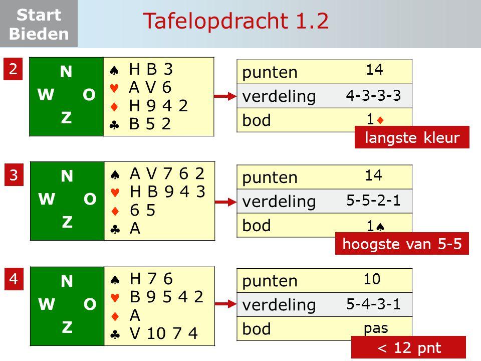 Tafelopdracht 1.2 N W O Z     H B 3 A V 6 H 9 4 2 B 5 2 punten