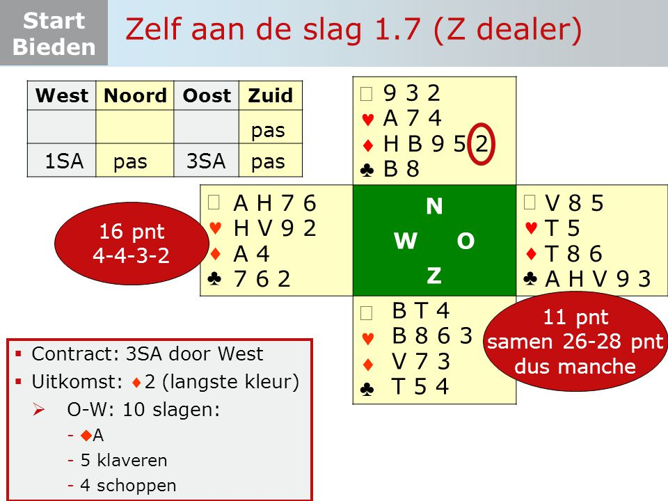 Zelf aan de slag 1.7 (Z dealer)