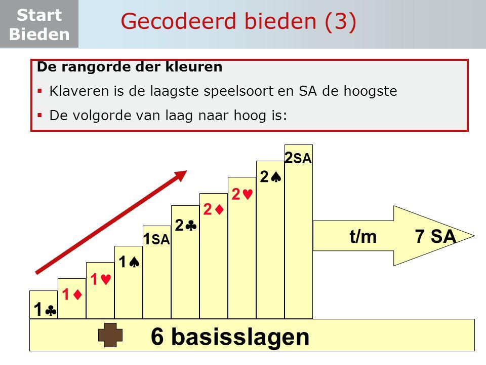6 basisslagen Gecodeerd bieden (3) t/m 7 SA 1 2SA 2 2 2 2 1SA 1