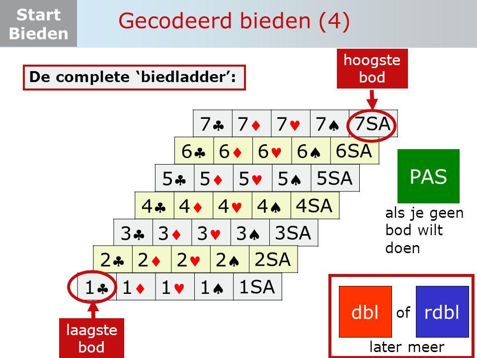 Gecodeerd bieden (4) PAS 7 7 7 7 7SA 6 6 6 6 6SA 5 5 5 5