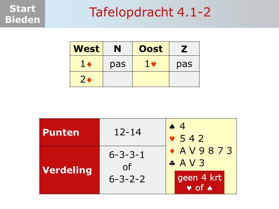 Tafelopdracht 4.1-2 West N Oost Z 1 pas 1 2 Punten    