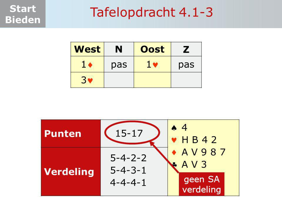 Tafelopdracht 4.1-3 West N Oost Z 1 pas 1 3 Punten    