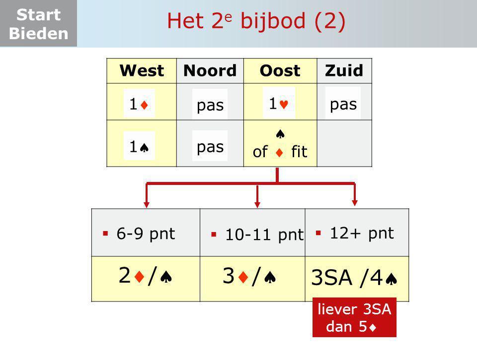 Het 2e bijbod (2) 2/ 3/ 3SA /4 West Noord Oost Zuid  of  fit 1